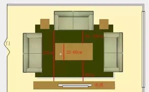 家具摆不对,硬装都白费了!速度了解16种空间类型家具摆放技巧